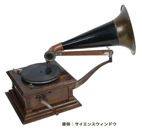 円盤型レコード